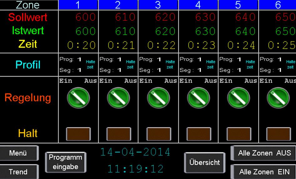 Programme controller TC 1000