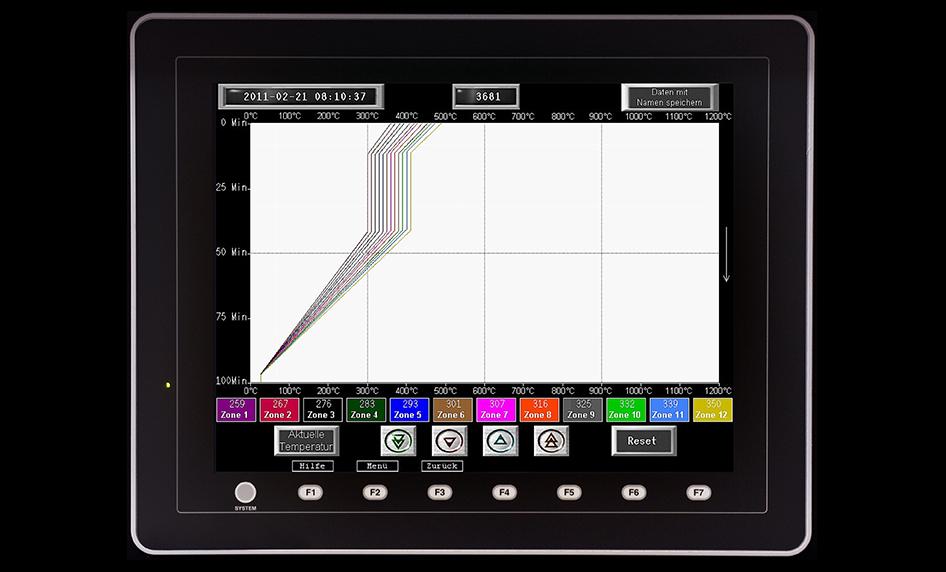 DIGIT 1000 control system
